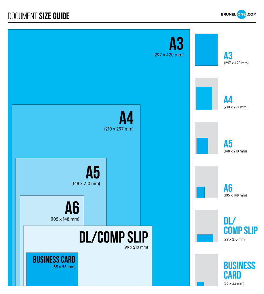 Paper Sizes - Brunelone.com Blog