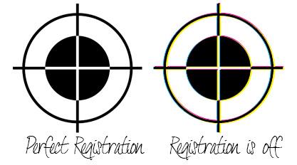 print registration marks